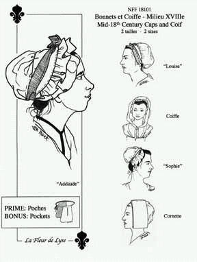 18th And Early 19th Century Women S Sewing Patterns